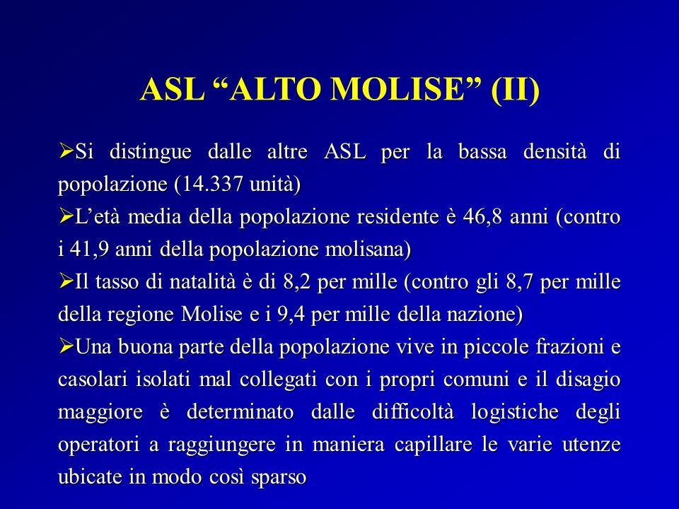 ASL ALTO MOLISE (II) Si distingue dalle altre ASL per la bassa densità di popolazione (14.337 unità)