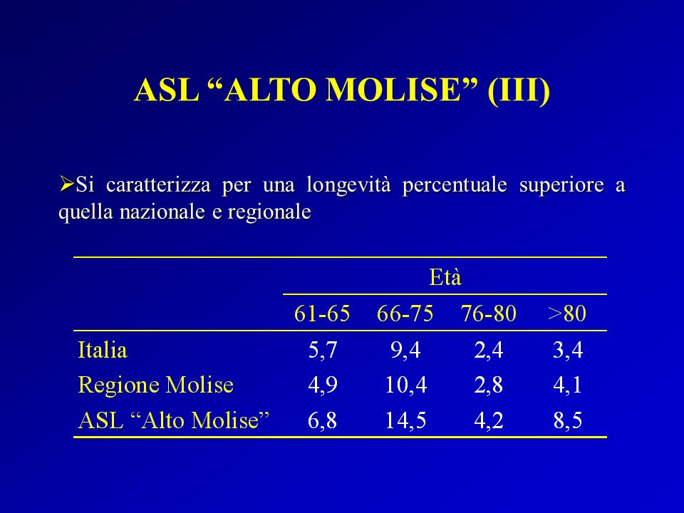 ASL ALTO MOLISE (III)