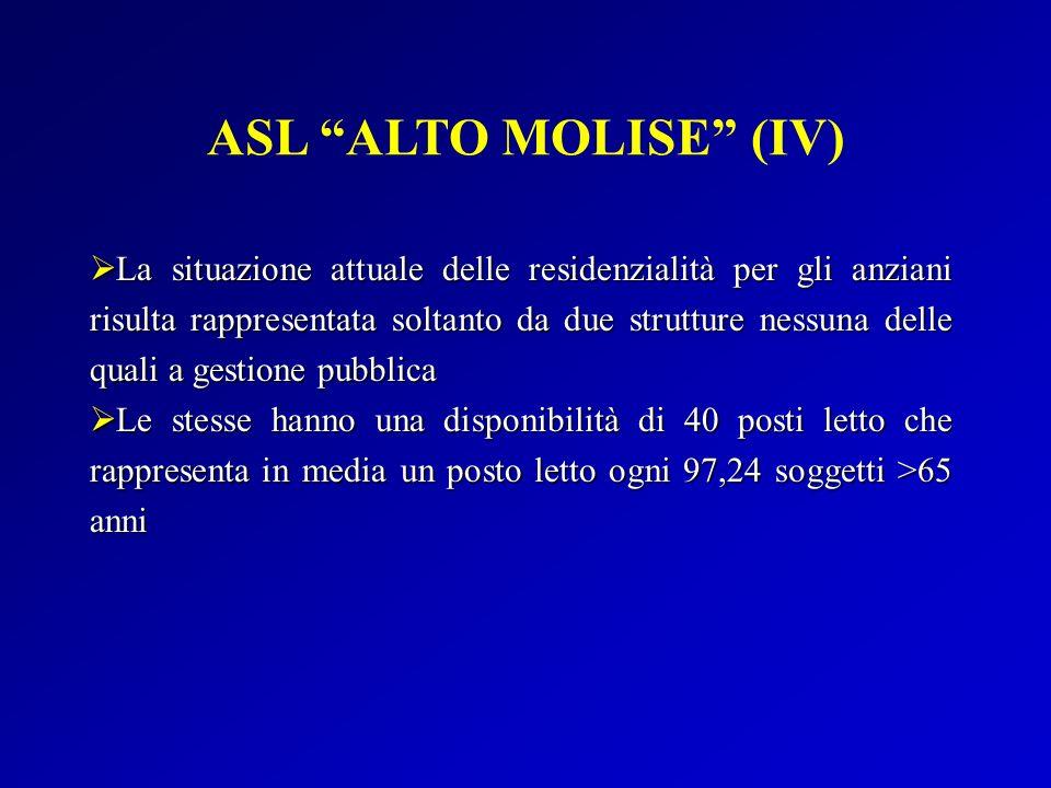 ASL ALTO MOLISE (IV)
