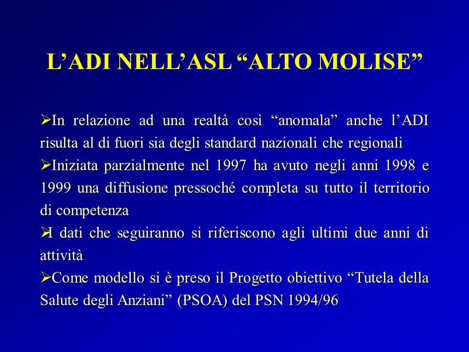 L'ADI NELL'ASL ALTO MOLISE