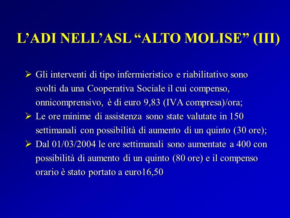 L'ADI NELL'ASL ALTO MOLISE (III)