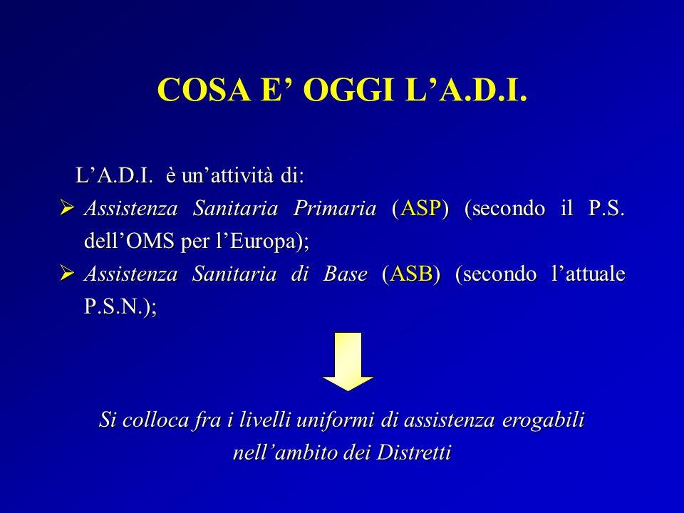 COSA E' OGGI L'A.D.I. L'A.D.I. è un'attività di: