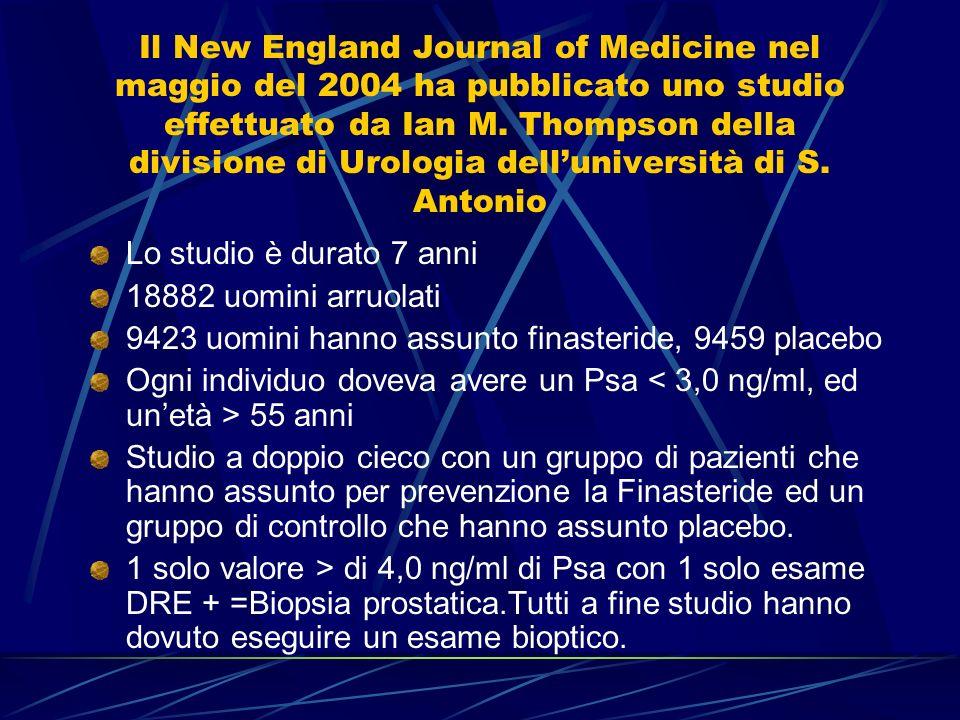 Il New England Journal of Medicine nel maggio del 2004 ha pubblicato uno studio effettuato da Ian M. Thompson della divisione di Urologia dell'università di S. Antonio