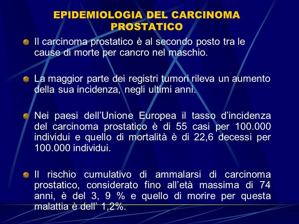 EPIDEMIOLOGIA DEL CARCINOMA PROSTATICO