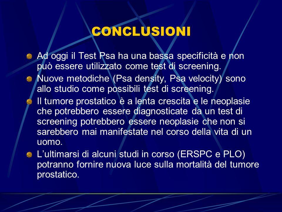 CONCLUSIONI Ad oggi il Test Psa ha una bassa specificità e non può essere utilizzato come test di screening.