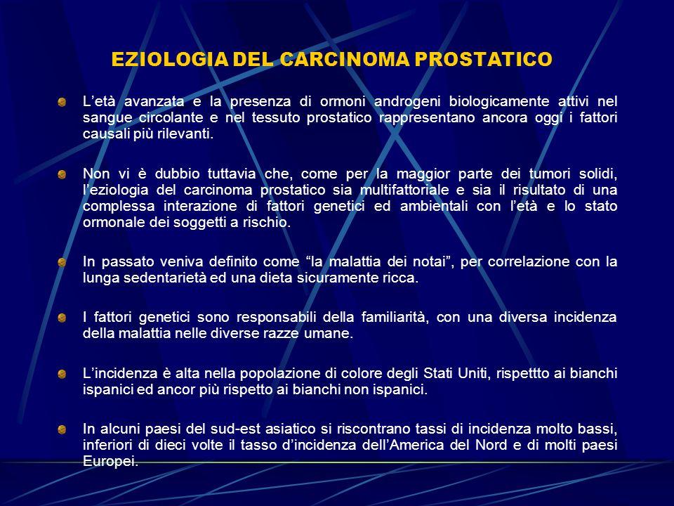 EZIOLOGIA DEL CARCINOMA PROSTATICO