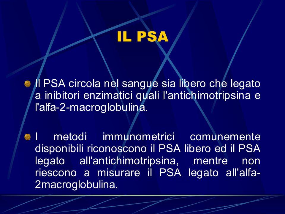 IL PSAIl PSA circola nel sangue sia libero che legato a inibitori enzimatici quali l antichimotripsina e l alfa-2-macroglobulina.