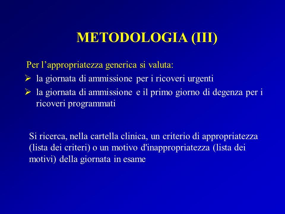 METODOLOGIA (III) la giornata di ammissione per i ricoveri urgenti