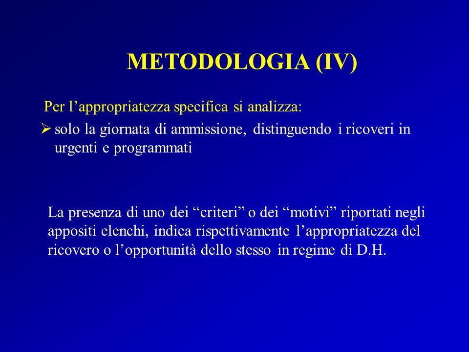 METODOLOGIA (IV) Per l'appropriatezza specifica si analizza: