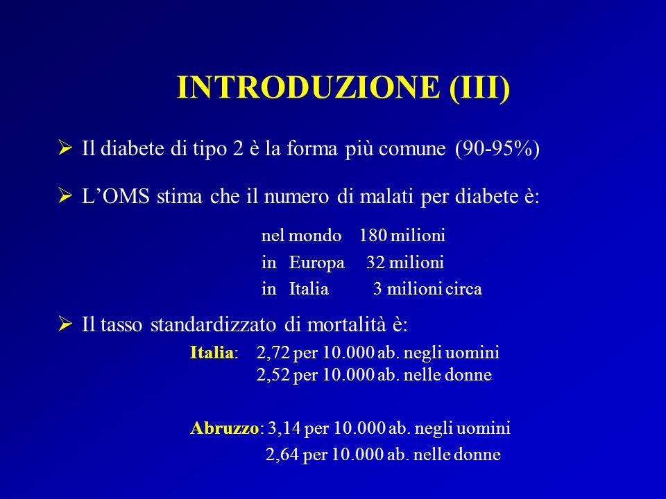INTRODUZIONE (III) Il diabete di tipo 2 è la forma più comune (90-95%)