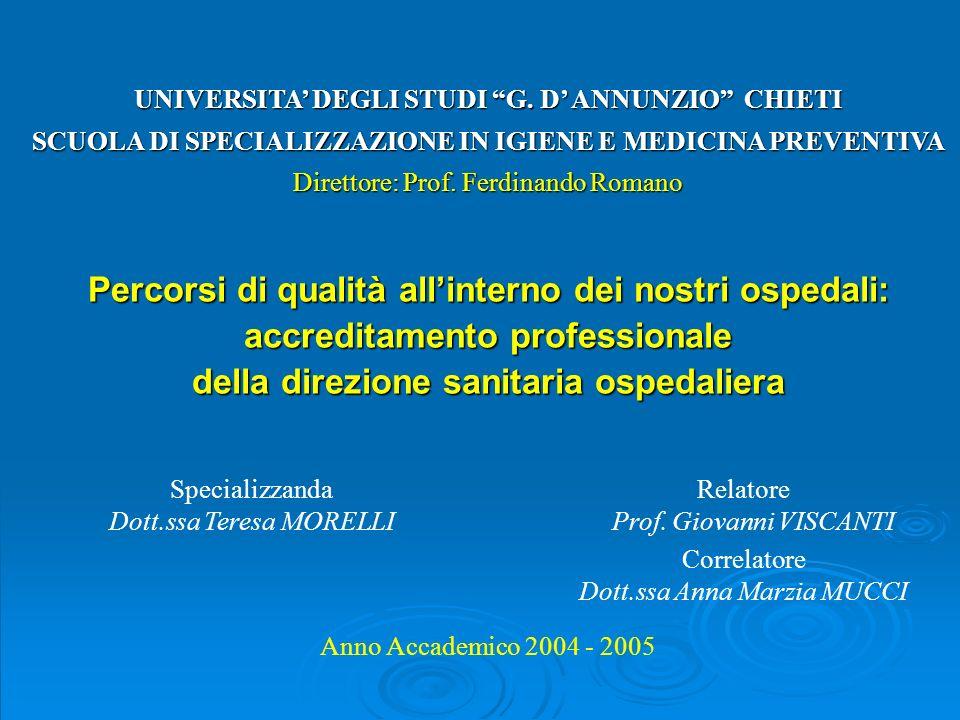 UNIVERSITA' DEGLI STUDI G. D' ANNUNZIO CHIETI