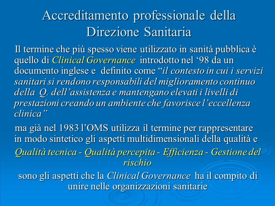 Accreditamento professionale della Direzione Sanitaria