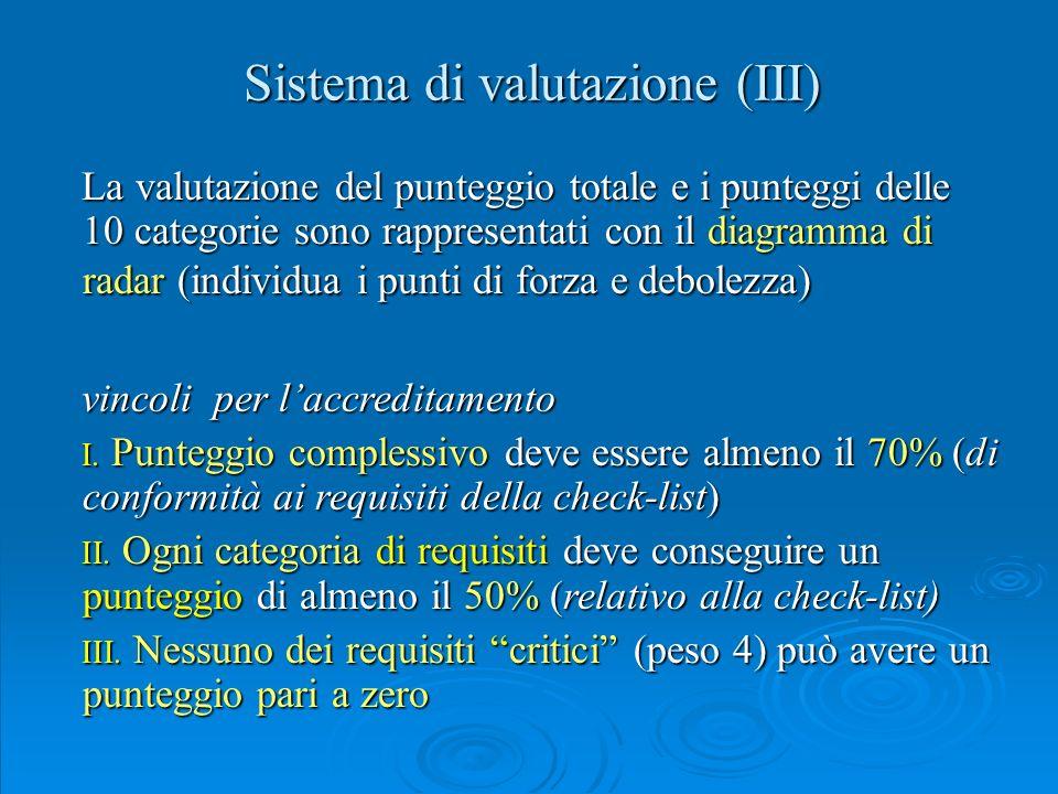 Sistema di valutazione (III)