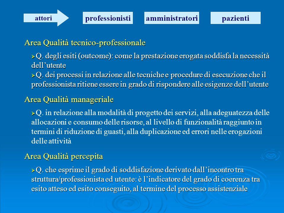 Area Qualità tecnico-professionale