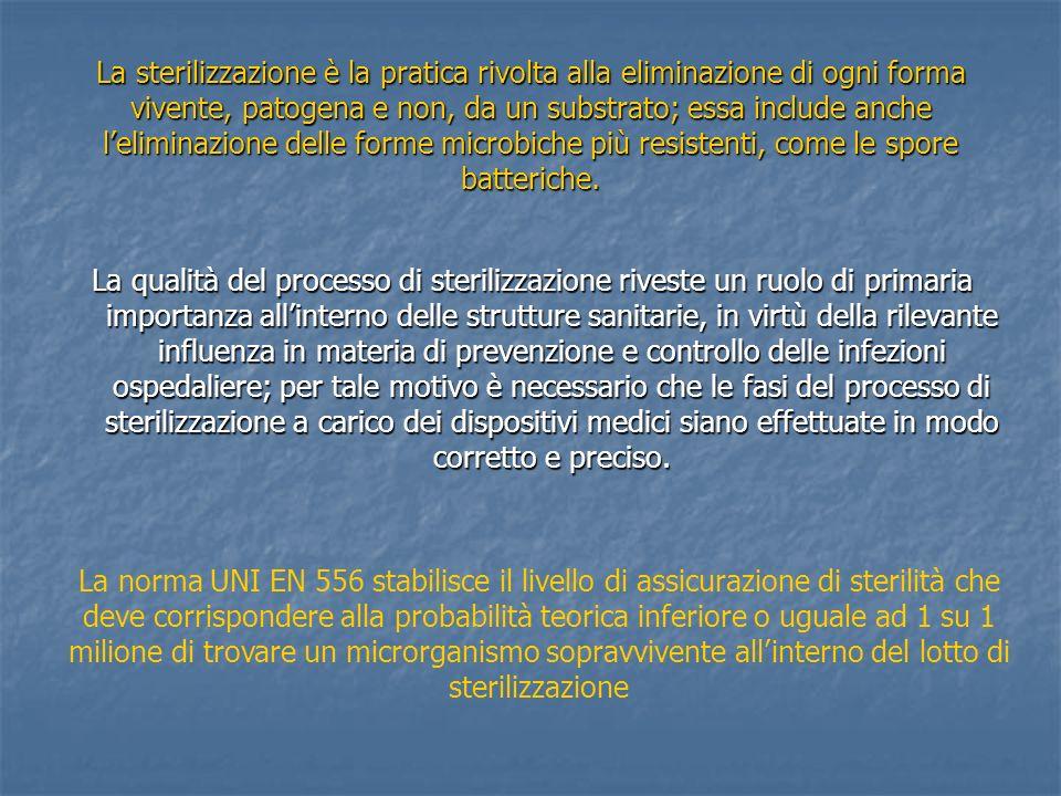 La sterilizzazione è la pratica rivolta alla eliminazione di ogni forma vivente, patogena e non, da un substrato; essa include anche l'eliminazione delle forme microbiche più resistenti, come le spore batteriche.