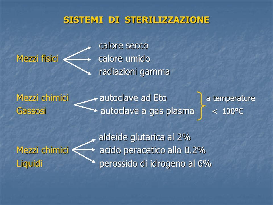 SISTEMI DI STERILIZZAZIONE