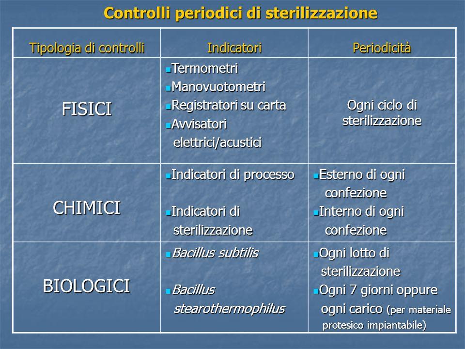 Controlli periodici di sterilizzazione