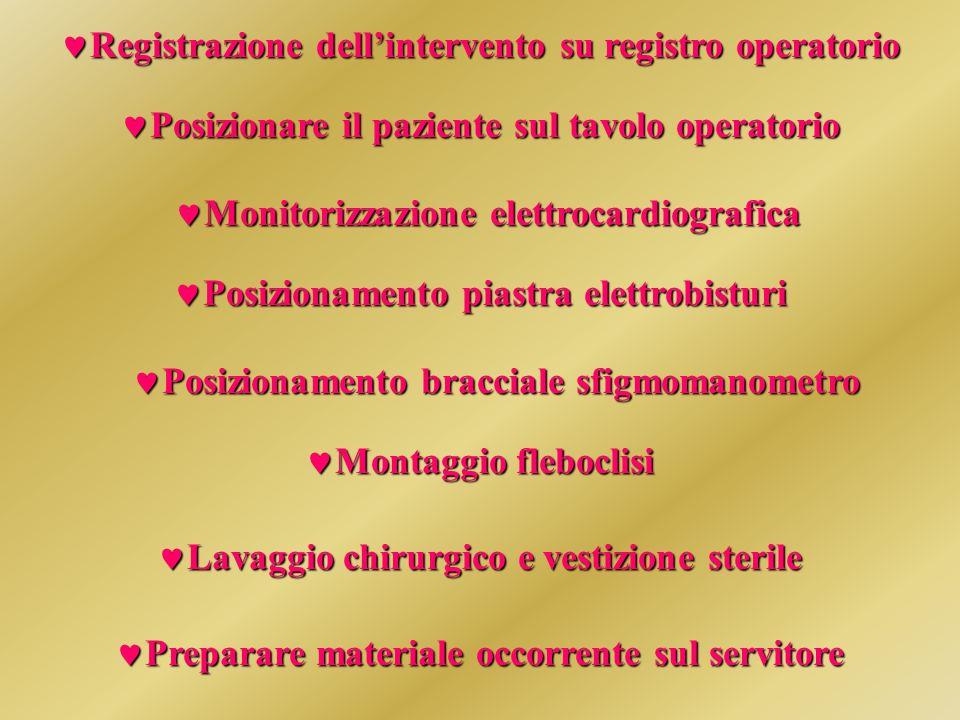 Registrazione dell'intervento su registro operatorio