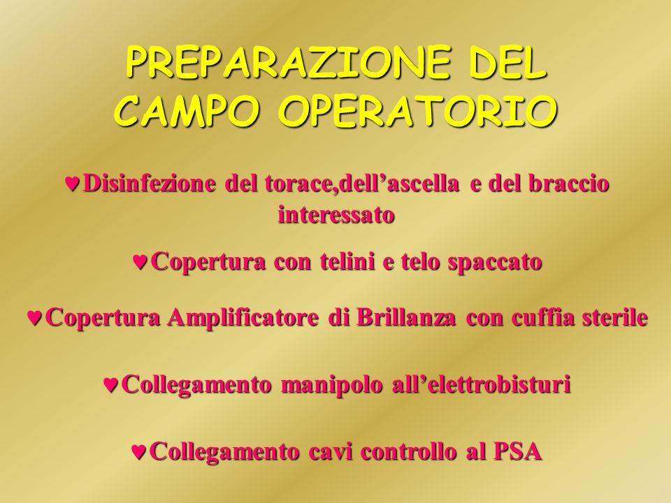 PREPARAZIONE DEL CAMPO OPERATORIO
