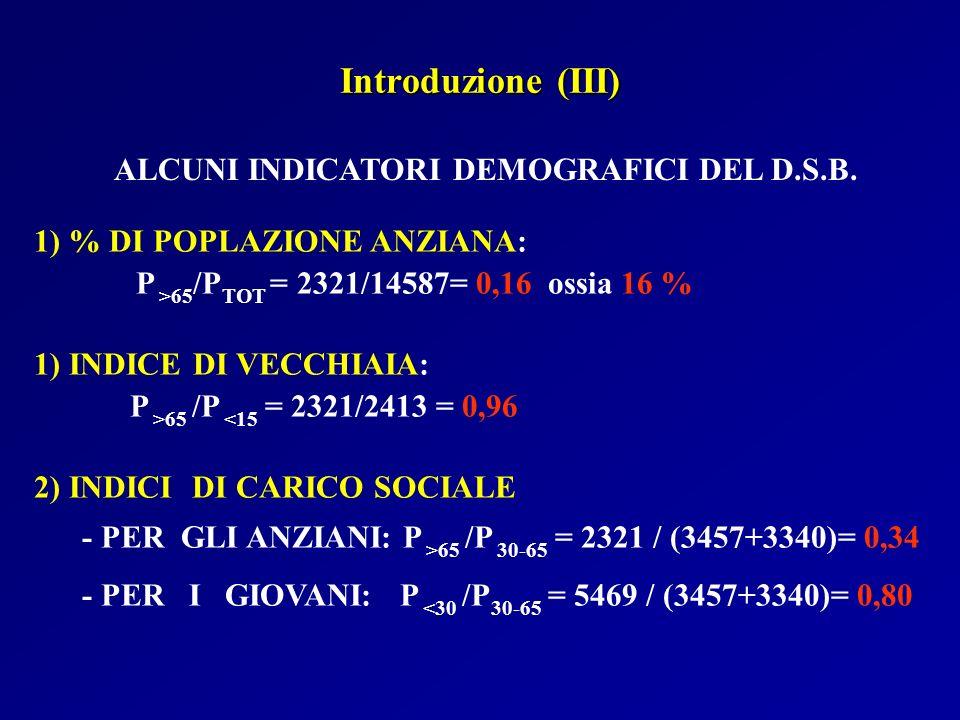 Introduzione (III) ALCUNI INDICATORI DEMOGRAFICI DEL D.S.B.