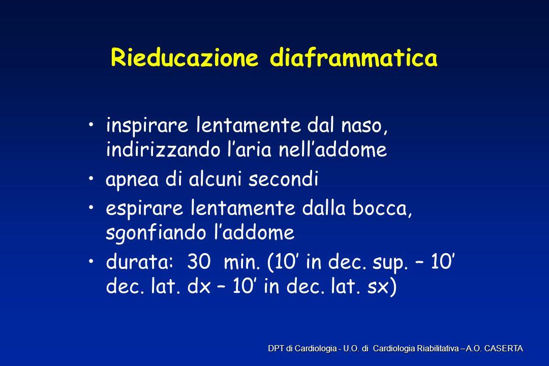 Rieducazione diaframmatica