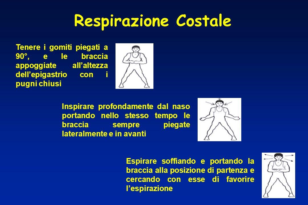 Respirazione Costale Tenere i gomiti piegati a 90°, e le braccia appoggiate all'altezza dell'epigastrio con i pugni chiusi.