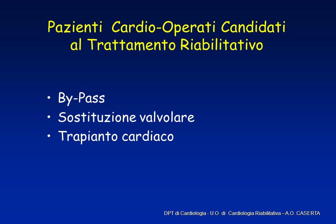 Pazienti Cardio-Operati Candidati al Trattamento Riabilitativo
