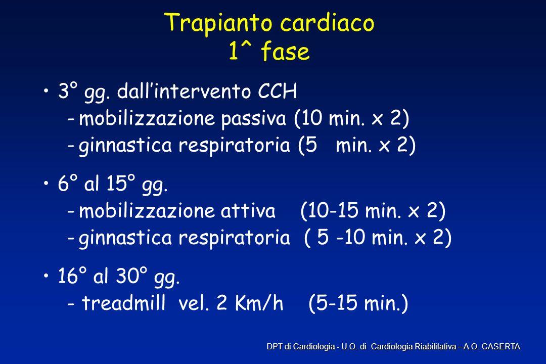 Trapianto cardiaco 1^ fase