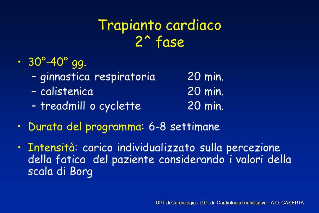 Trapianto cardiaco 2^ fase