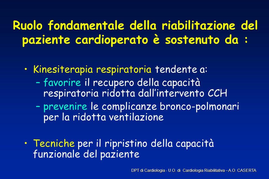 Ruolo fondamentale della riabilitazione del paziente cardioperato è sostenuto da :