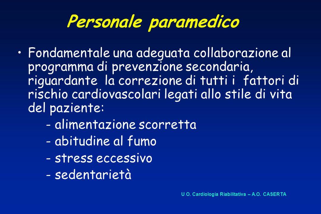 Personale paramedico