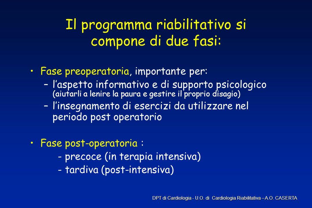 Il programma riabilitativo si compone di due fasi: