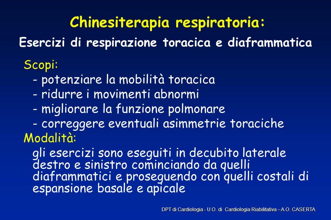 Chinesiterapia respiratoria: