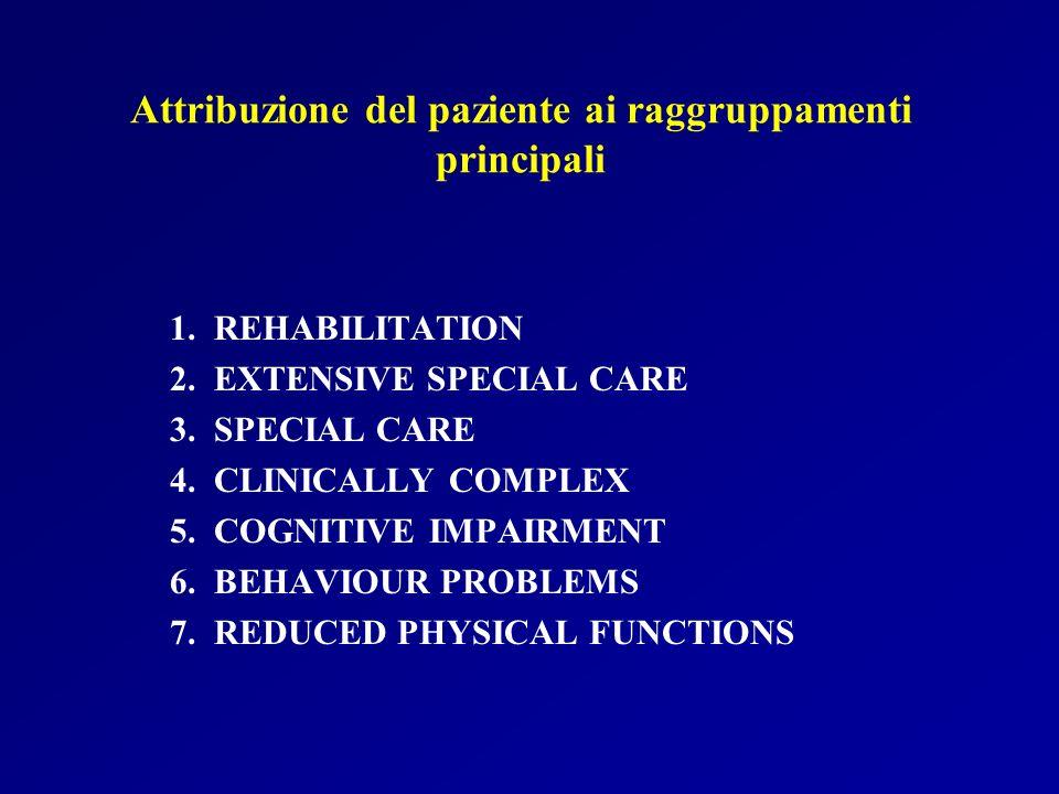 Attribuzione del paziente ai raggruppamenti principali