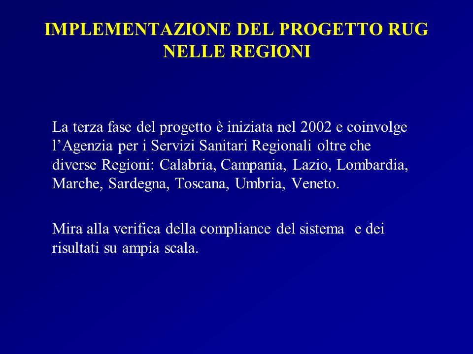IMPLEMENTAZIONE DEL PROGETTO RUG NELLE REGIONI