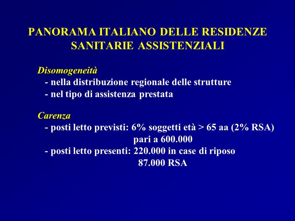 PANORAMA ITALIANO DELLE RESIDENZE SANITARIE ASSISTENZIALI