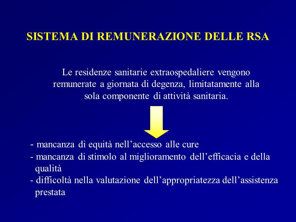 SISTEMA DI REMUNERAZIONE DELLE RSA