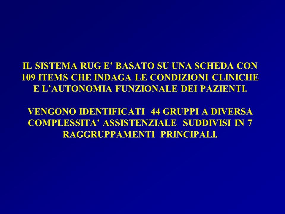 IL SISTEMA RUG E' BASATO SU UNA SCHEDA CON 109 ITEMS CHE INDAGA LE CONDIZIONI CLINICHE E L'AUTONOMIA FUNZIONALE DEI PAZIENTI.