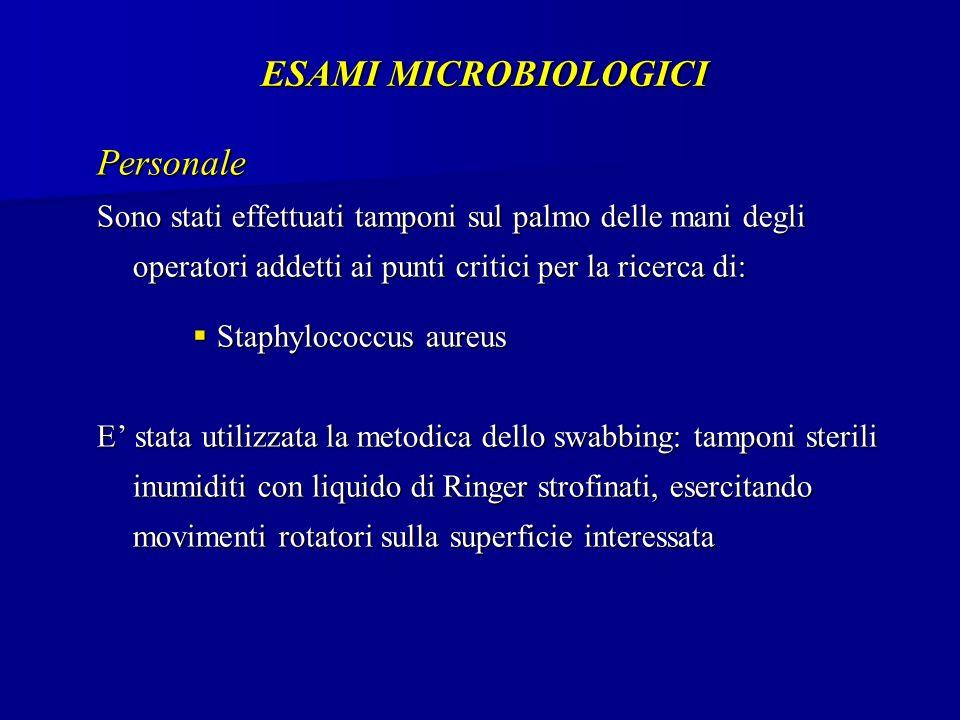 ESAMI MICROBIOLOGICI Personale