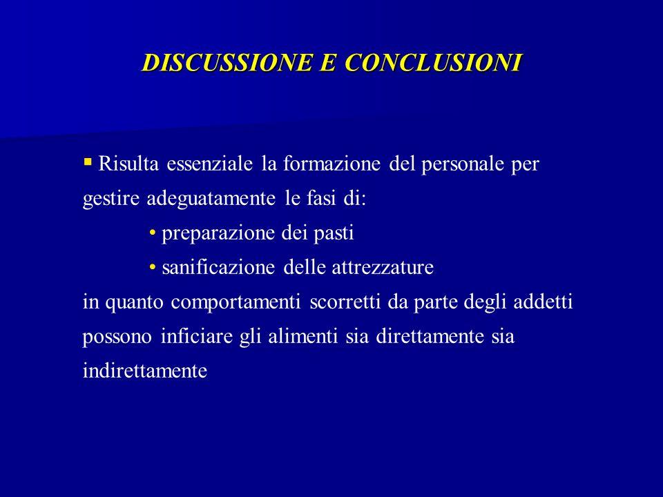 DISCUSSIONE E CONCLUSIONI