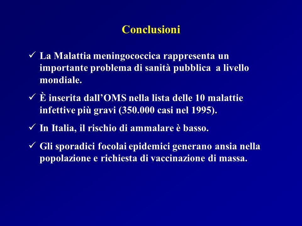 Conclusioni La Malattia meningococcica rappresenta un importante problema di sanità pubblica a livello mondiale.