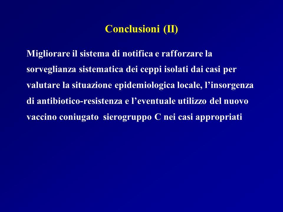 Conclusioni (II) Migliorare il sistema di notifica e rafforzare la
