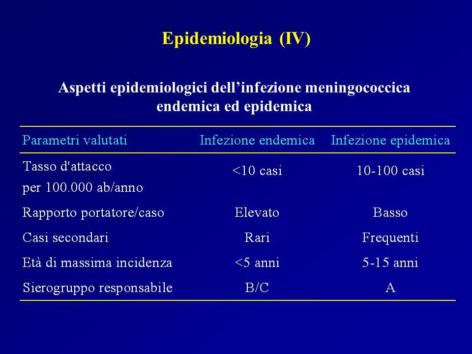 Aspetti epidemiologici dell'infezione meningococcica