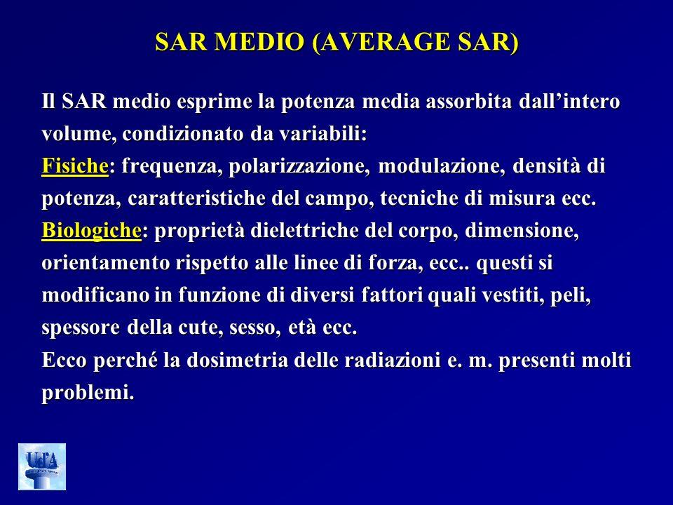 SAR MEDIO (AVERAGE SAR)