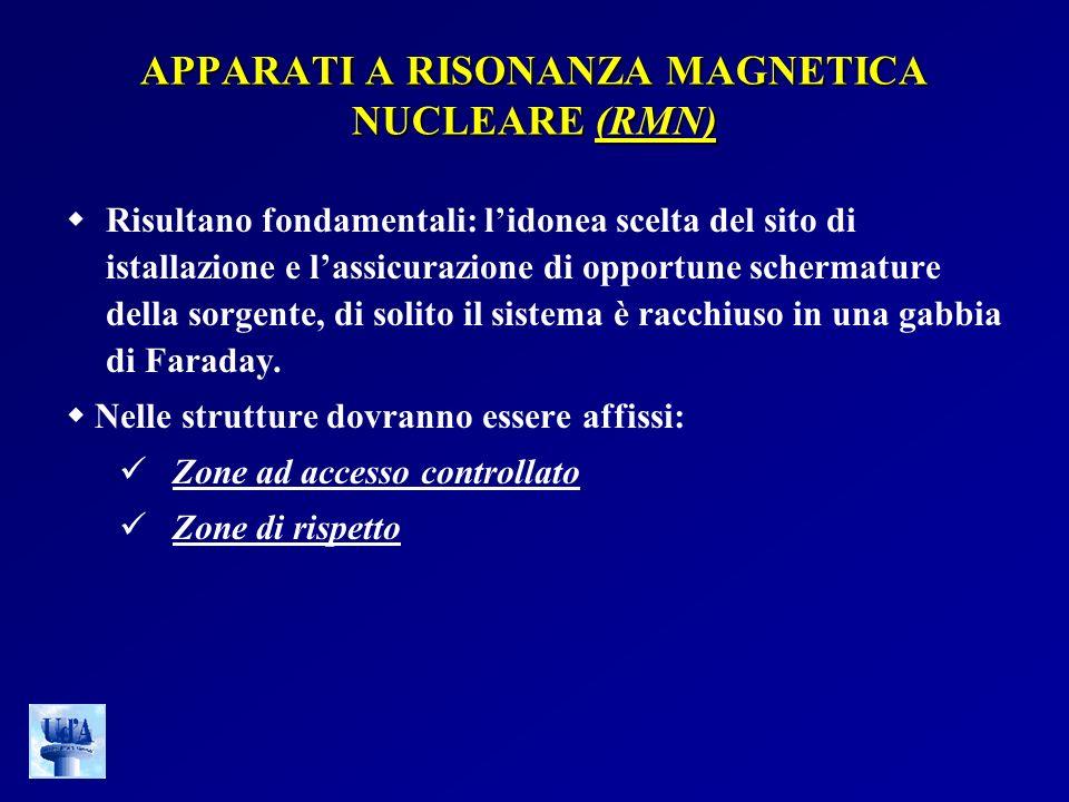 APPARATI A RISONANZA MAGNETICA NUCLEARE (RMN)