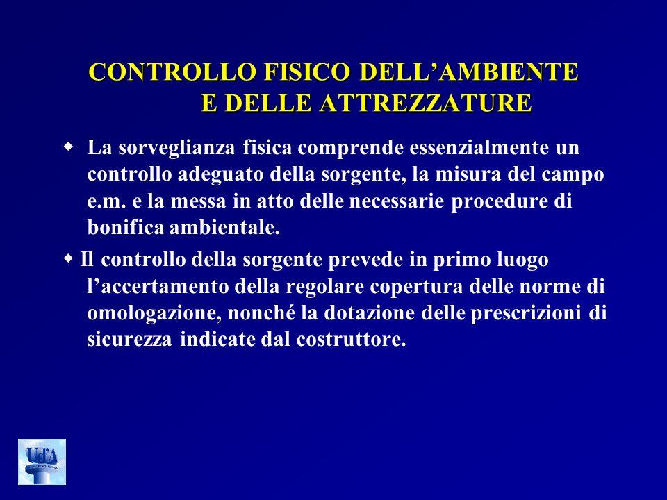 CONTROLLO FISICO DELL'AMBIENTE E DELLE ATTREZZATURE