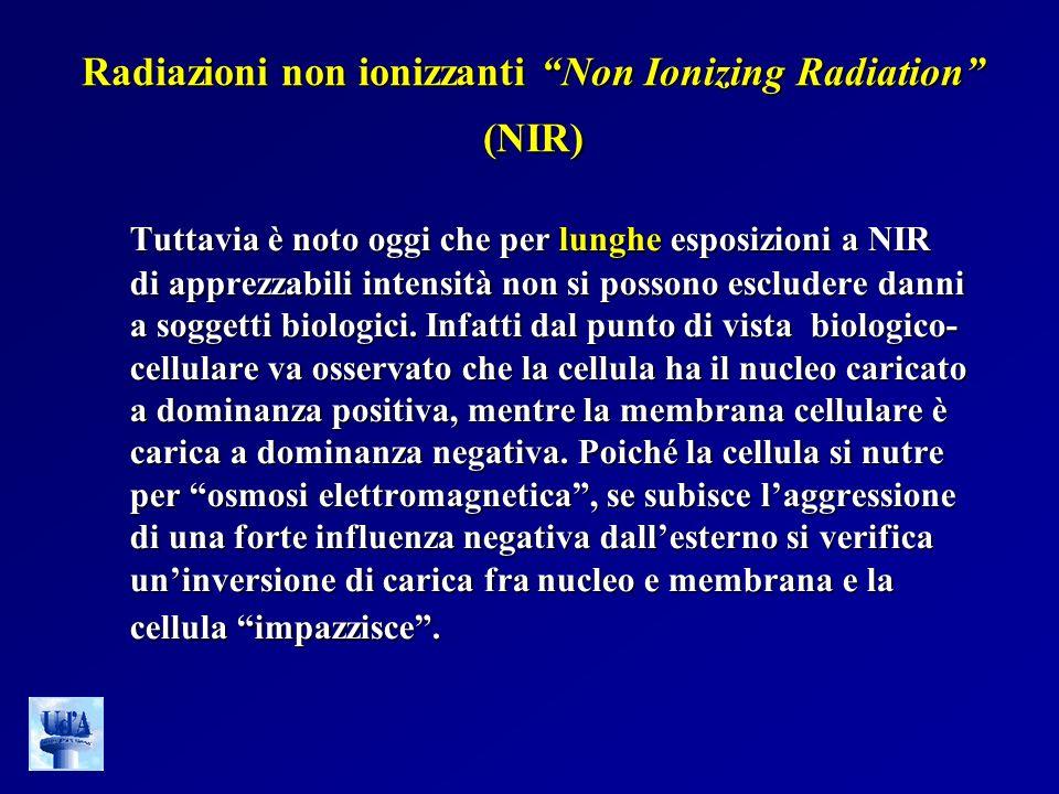 Radiazioni non ionizzanti Non Ionizing Radiation (NIR)