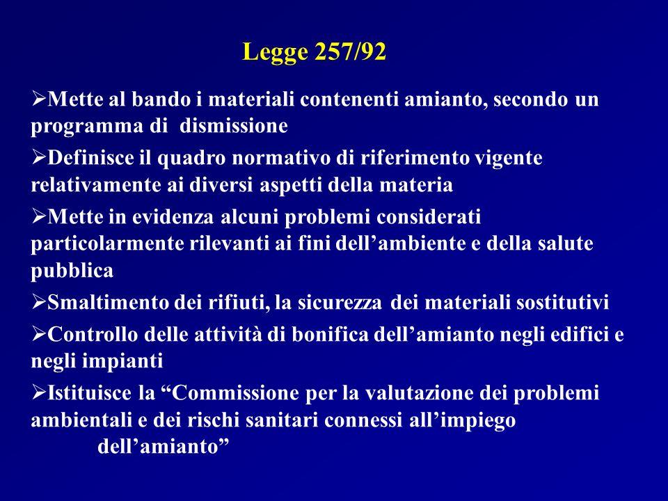 Legge 257/92 Mette al bando i materiali contenenti amianto, secondo un programma di dismissione.