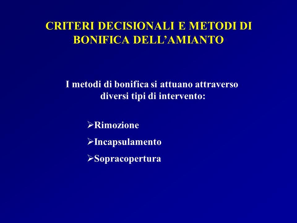 CRITERI DECISIONALI E METODI DI BONIFICA DELL'AMIANTO