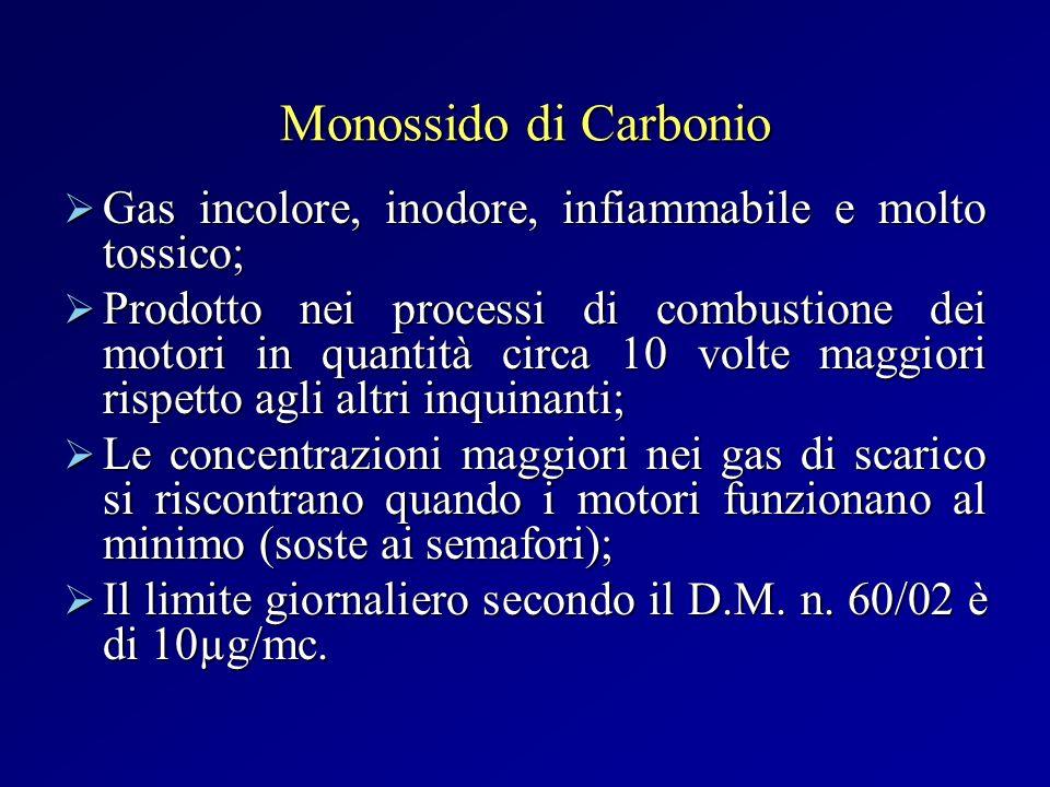 Monossido di Carbonio Gas incolore, inodore, infiammabile e molto tossico;